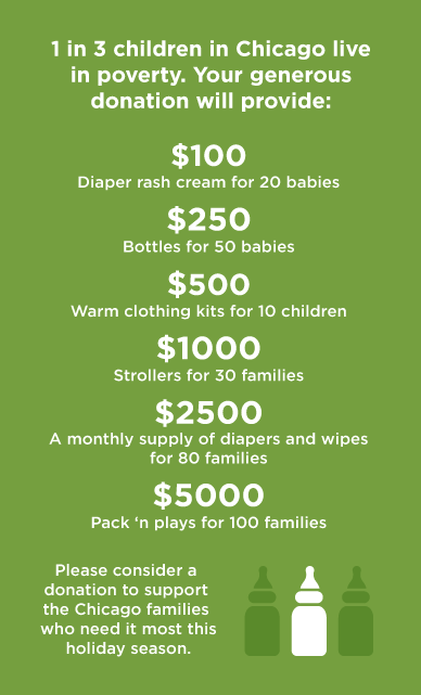 Share Our Spare: Giving